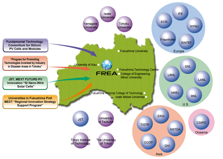Image:Collaborations relating to the Fukushima Renewable Energy Institute, AIST