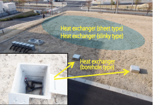 FREA Ground-Source Heat Pump System Demonstration Area
