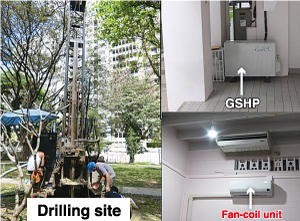 Ground-source heat pump (GSHP) system installed at Chulalongkorn University, Thailand