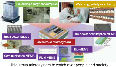 Image of Research Center for Ubiquitous MEMS and Micro Engineering
