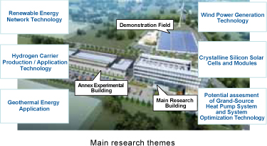 Image of Renewable Energy Research Center