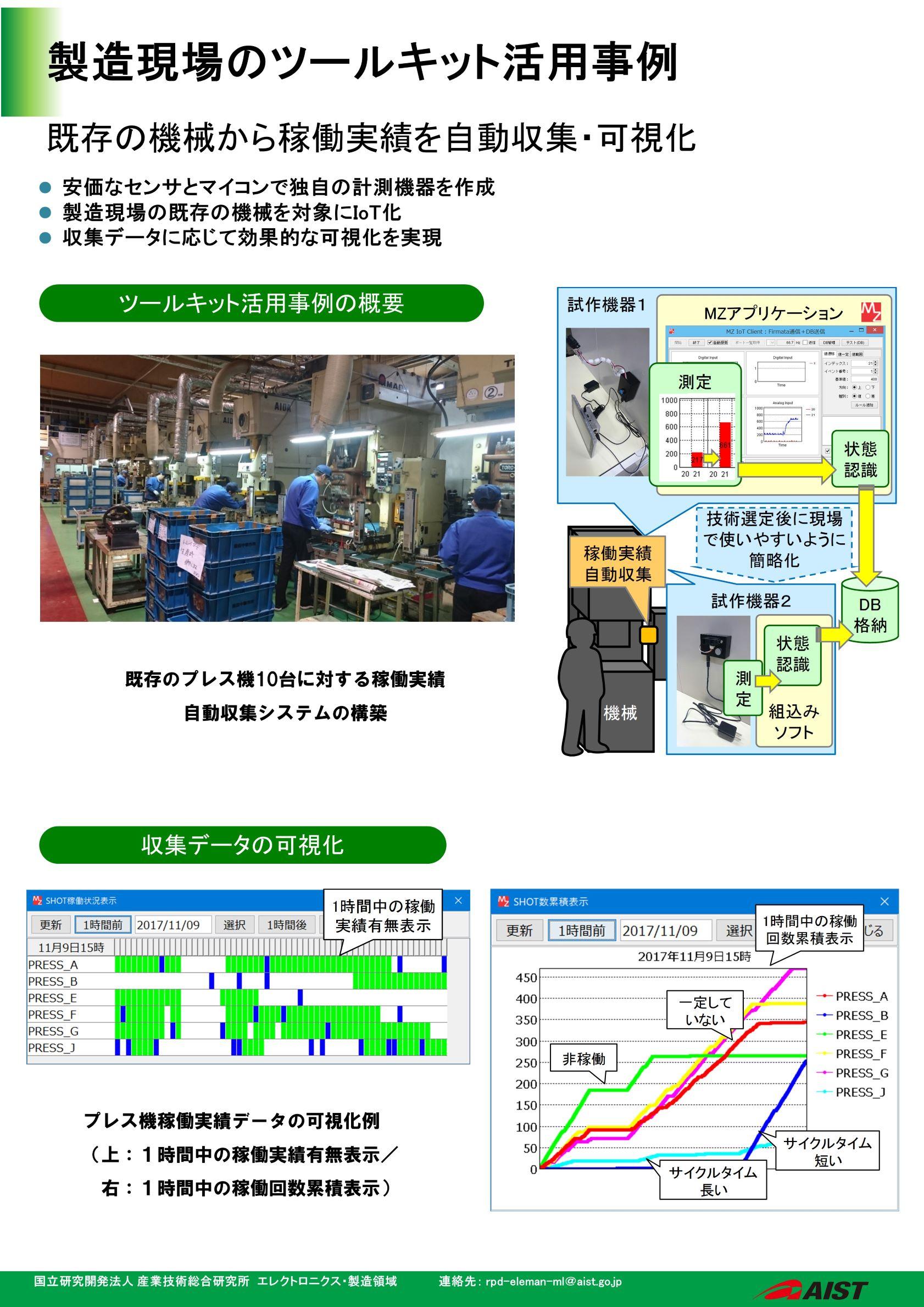 産総研九州センター:産業技術オ...