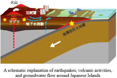 Image of Active Fault and Earthquake Research Center