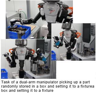 Image of Task of a dual-arm manipulator picking up a part randomly stored in a box and setting it to a fixture