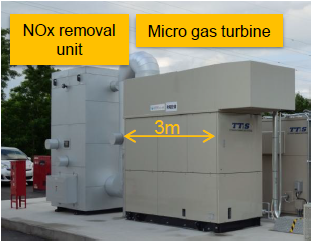 Ammonia direct-combustion micro-gas-turbine power generation unit figre