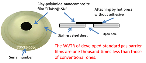 Photograph and schematic diagram of the developed standard gas barrier (SGB) film