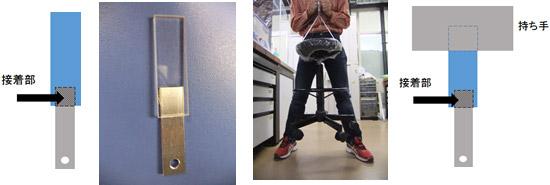 アルミニウムとガラスの接着試験片(接着面積約1.5 cm2)で、椅子(6 kg)を持ち上げているところ(接着剤の使用量は、10 ~ 20 mg)の写真