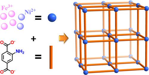 多孔性配位高分子の説明図