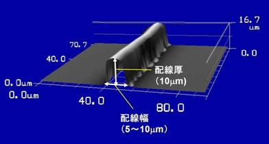 産総研:レーザー援用インクジェ...