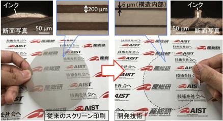 従来技術(左)と今回開発した技術(右)で印刷したパターンの図