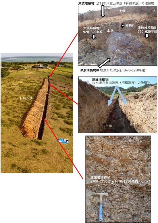 津波堆積物I,II,III,IVと地割れの痕跡の写真