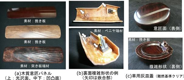 今回開発した技術で試作した木質パネルや複雑形状部品の外観の図