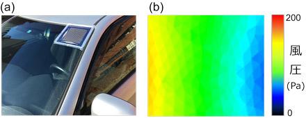 (a)自動車のフロントガラスの端部にセンサーフィルムを固定した様子の写真、(b)自動車が30 km/hで走行した時に得られた風圧分布の図