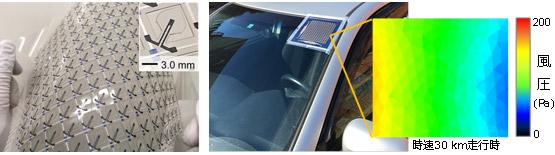 開発したセンサーフィルムの外観(左)と車のフロントガラス上での風圧分布計測の様子(右)の写真