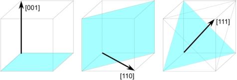 ミラー指数説明図